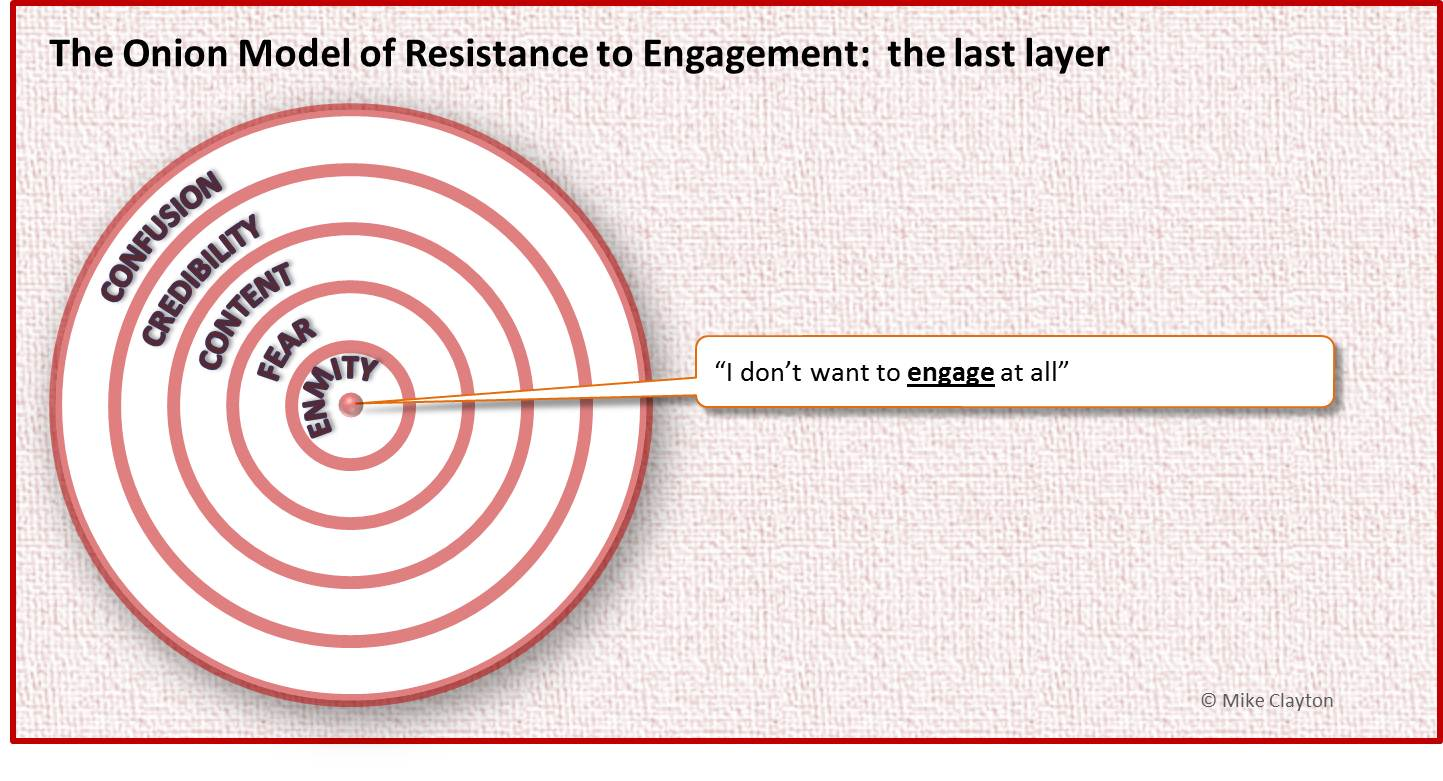 The Onion Model of Resistance to Engagement: the last layer